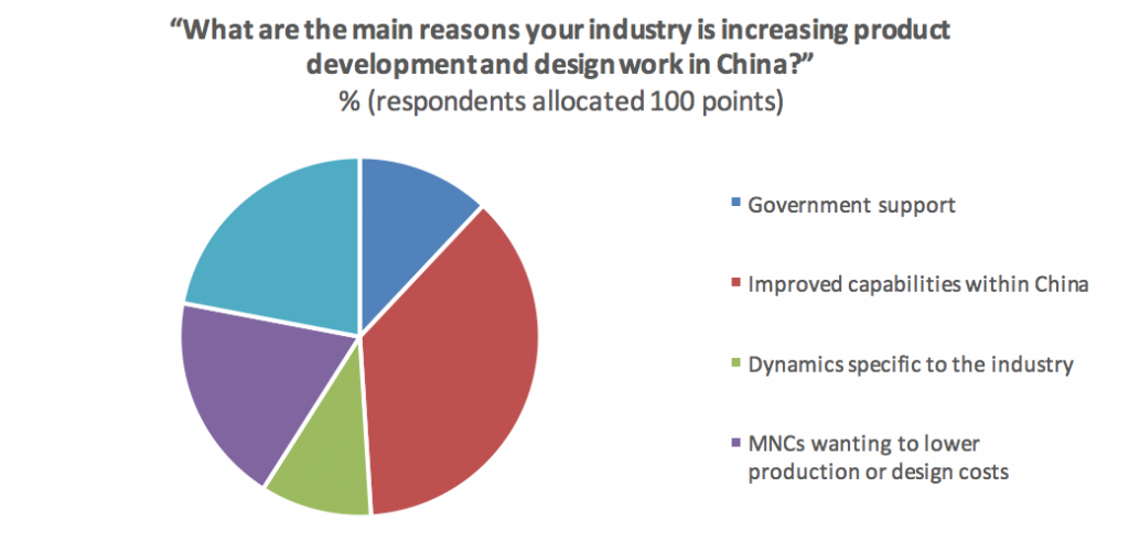 OEM manufacturing production reasons for China - Intrepid Sourcing
